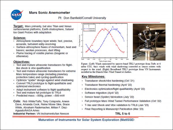 Mars Sonic Anemometer