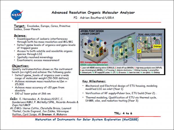 Advanced Resolution Organic Molecular Analyzer