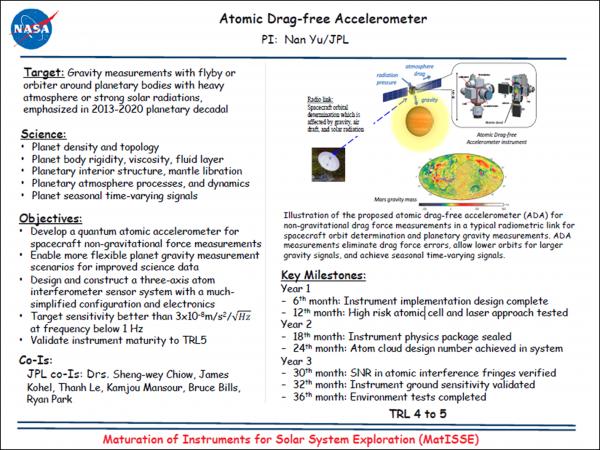 Atomic Drag-free Accelerometer