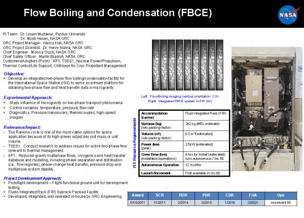 2021 FBCE quad chart