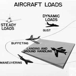 Slide from Aircraft Loads Presentation