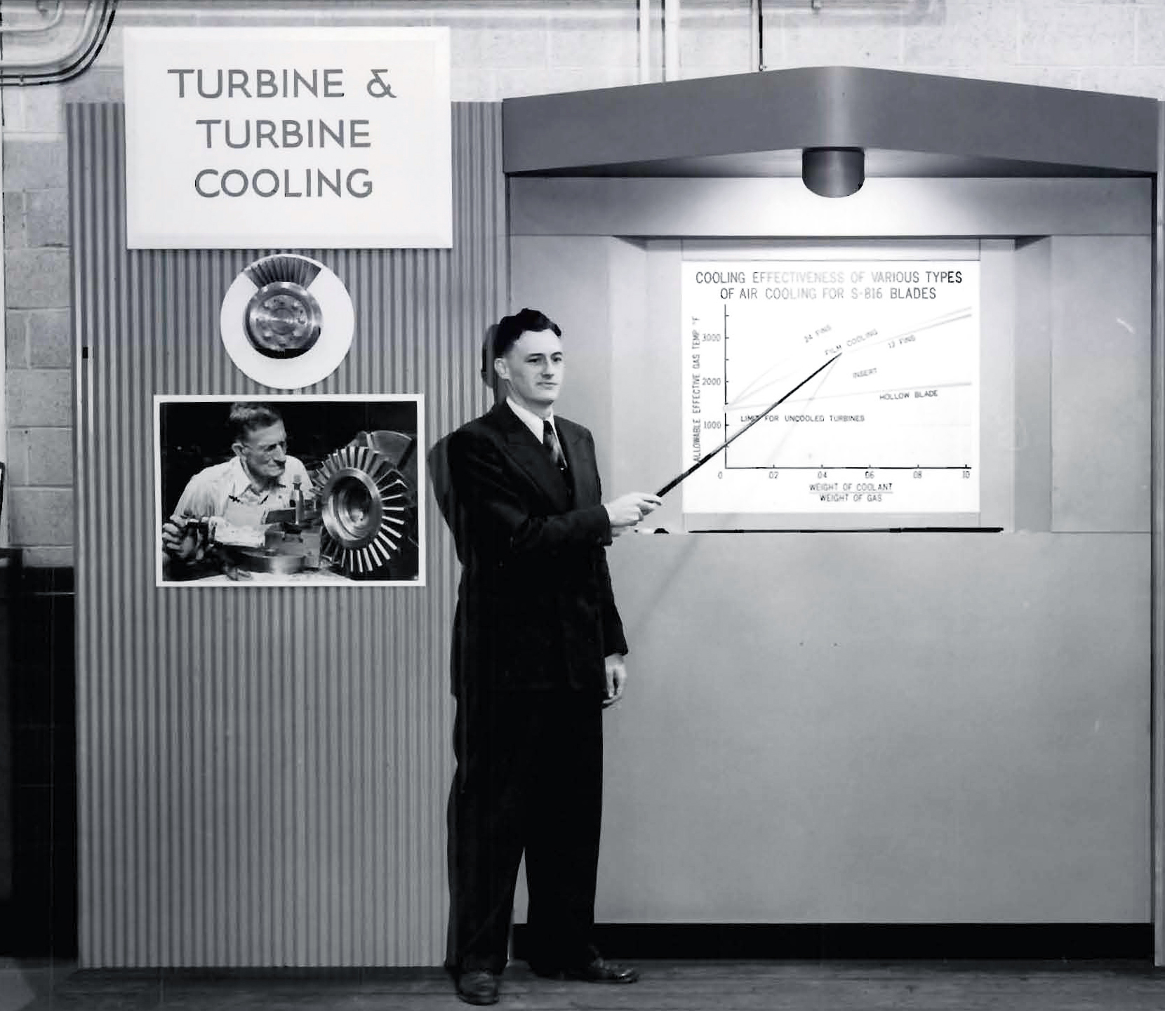 Turbine Cooling Nasa Glenn Research Center Diagram Showing The Operation Of An Axial Flow Turbojet Engine Jack Esgar Discusses
