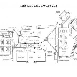 Altitude Wind Tunnel Schematic Diagram