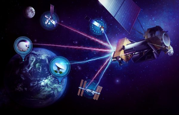 Demo of an HDTN process relaying data through a hybrid radio frequency (blue) and optical communications (red) network through deep-space on NASA's future Laser Communications Relay Demo (LCRD) mission