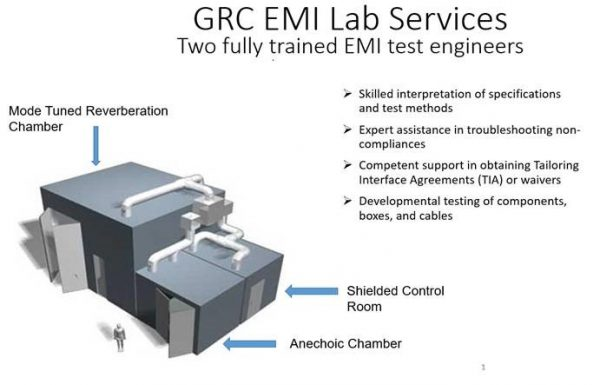 A graphic of the layout of the Electromagnetic Interface Laboratory and overview of its services
