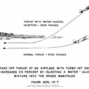 Chart from budget submission showing increase in takeoff thrust by injecting a water/alcohol mixture into the engine.