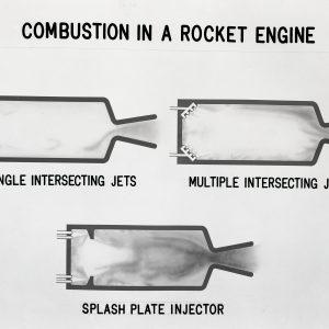 Rocket engine chart.