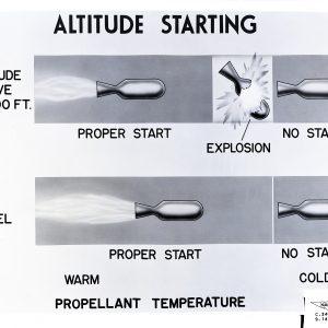 Altitude starting chart.