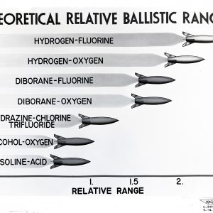 Fuels chart.