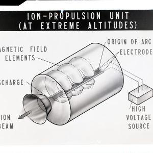 Ion propulsion chart.