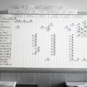 Schedule board.