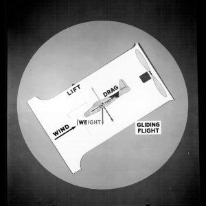 Illustration of aircraft principles.