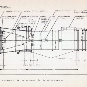 Diagram of a General Electric TG-180 engine