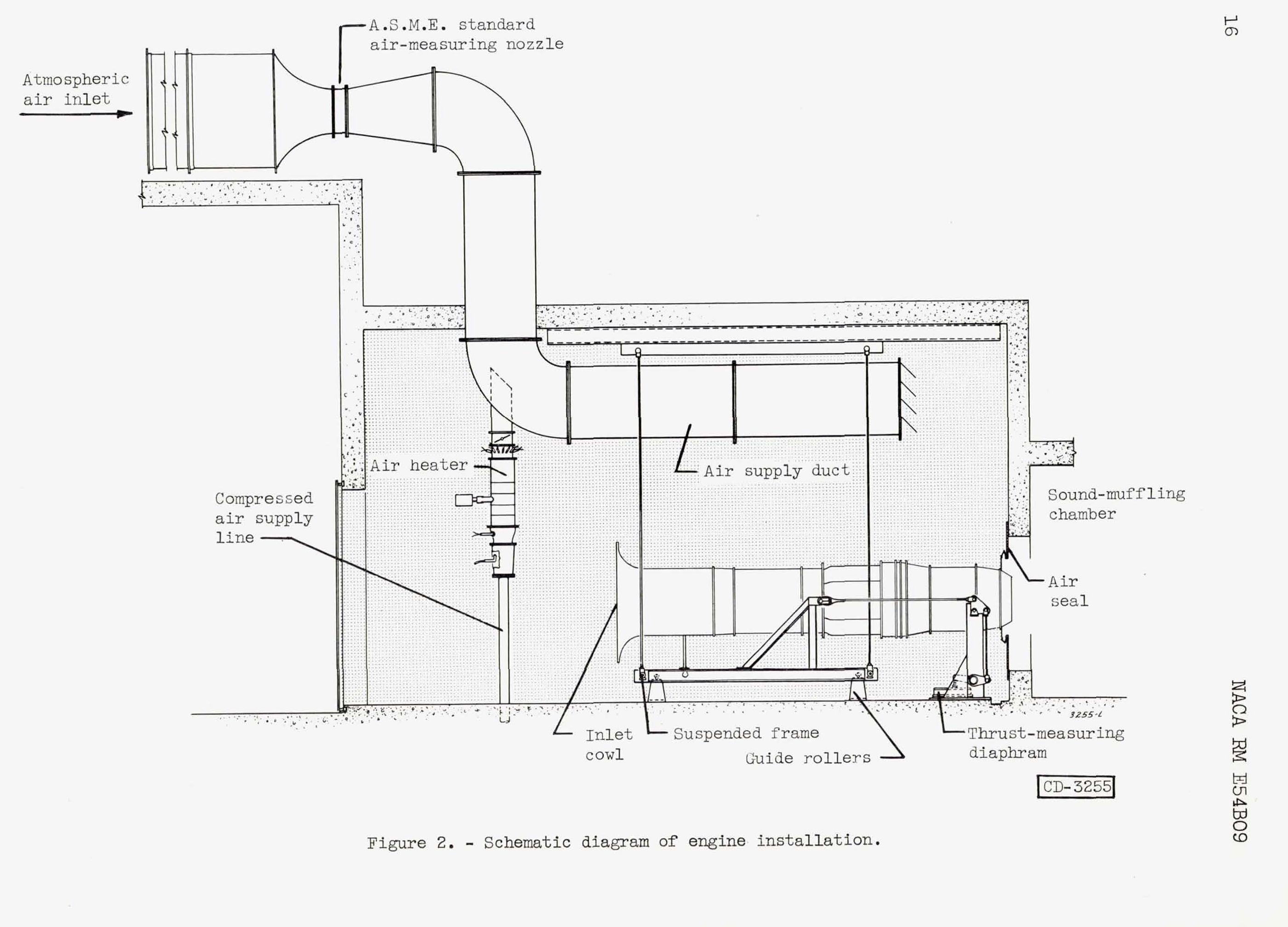Turbojet Enhancements