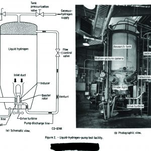 Chart with diagram and photograph shwoing various elements of the Boiling Fluids Rig.