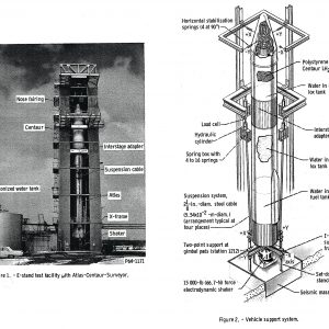 Diagram and photograph highlighting elements of Atlas-Centaur vibrational testing setup