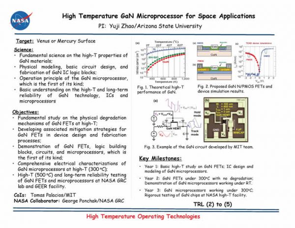 High Operating Temperature Technology (HOTTech) | NASA Glenn