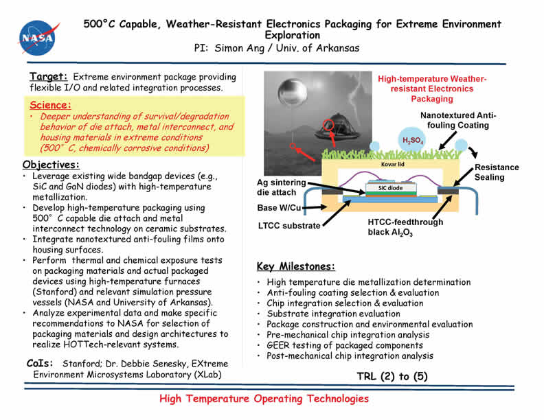 High Operating Temperature Technology (HOTTech) | NASA Glenn