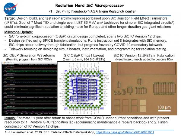Radiation Hard SiCMicroprocessor