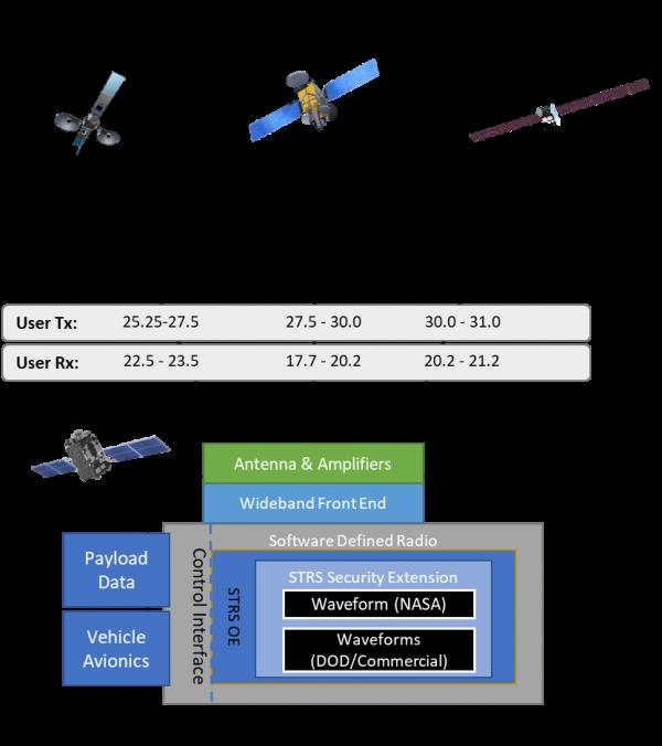 Wideband Diagram