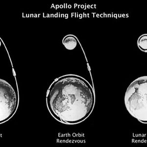 Diagram of lunar approaches