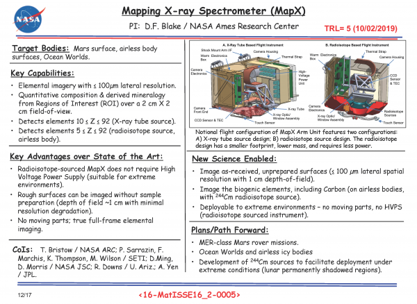 Mapping X-ray Spectrometer (MapX)