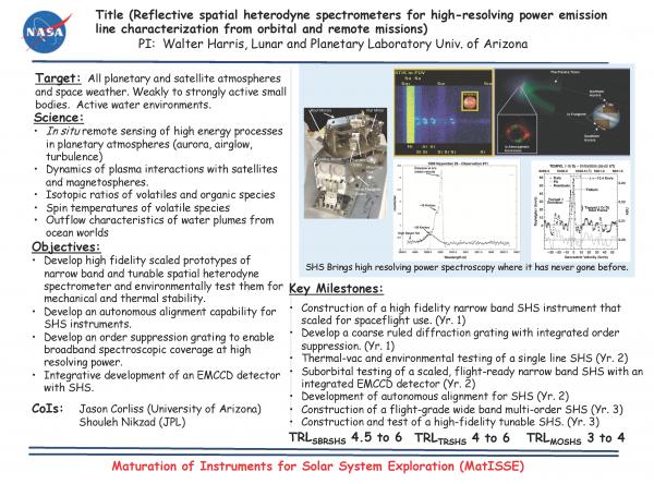 Heterodyne Spectrometers