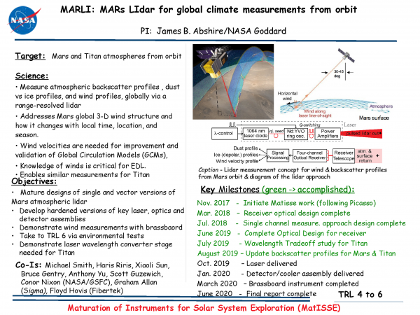Global Climate Measurements