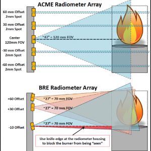 radiometer arrays