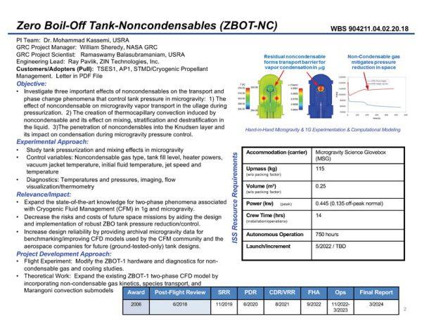 ZBOT-NC Quad Chart