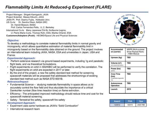 FLARE Quad Chart